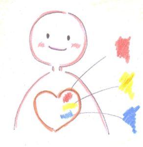 色と心の関係
