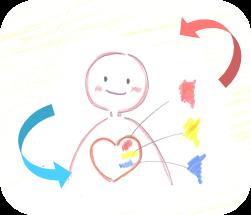 色彩で心の循環コントロール